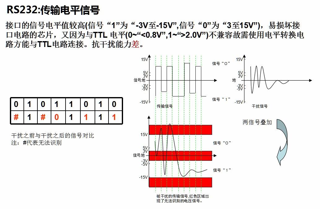 电路 电路图 电子 设计 素材 原理图 1035_676